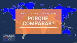 Porque falar de política e comparar o Brasil com o Mundo