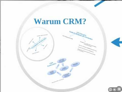 Einführung in das Customer Relationship Management (CRM)
