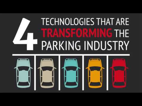 4 Technologies That are Transforming the Parking Industry -- ParkingZone