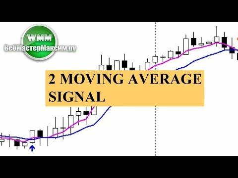 Индикатор 2 Moving Average Signal. Старый-добрый модифицированный