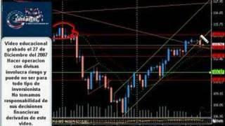 Forex Análisisi de probable decline del Dólar