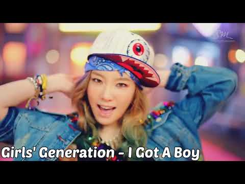 Energetic Kpop Songs