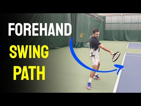Forehand Swing Path