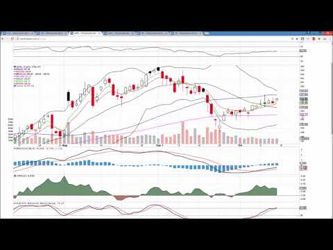 XLK AAPL FB  Technical Analysis Chart 10/13/2017 by ChartGuy