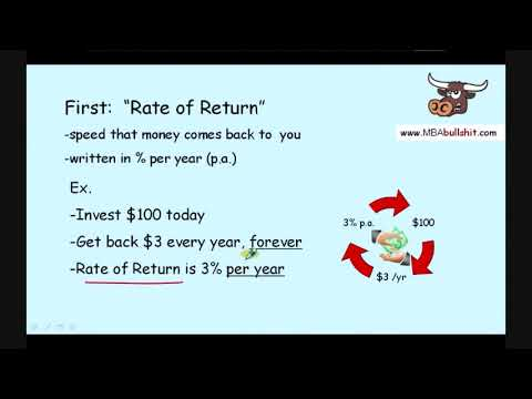 3 Easy Steps! IRR Internal Rate of Return Lecture on How to Calculate Internal Rate of Return