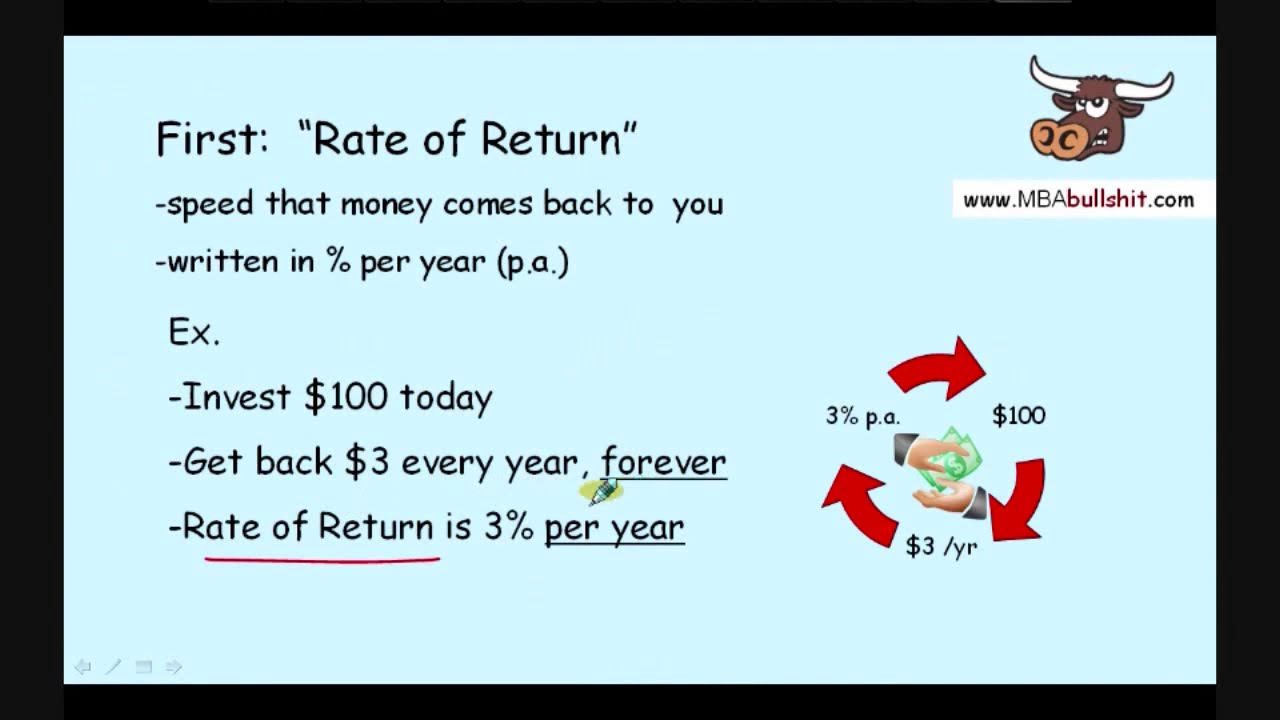 3 Easy Steps! IRR Internal Rate of Return Lecture on How to ...