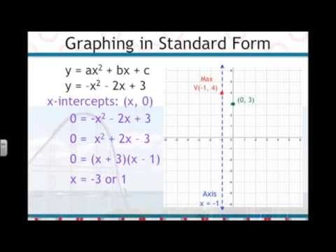 Graphing Parabolas In Standard Form Y Intercept And X Intercepts