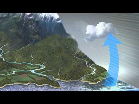 วิชาโลกดาราศาสตร์อวกาศ - การเกิดเมฆ cloud condensation