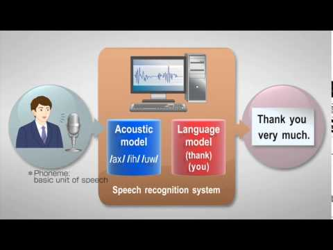 Speech and audio signal processing technologies for conversation scene analysis