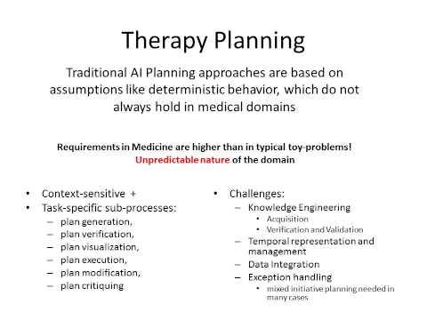 AI Planning in Medicine