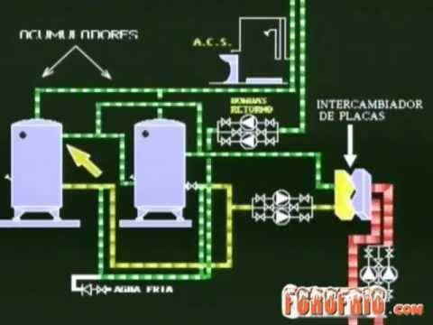4 Produccin y Mantenimiento de Agua caliente Sanitaria