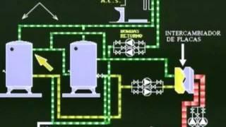 4 Producción y Mantenimiento de Agua caliente Sanitaria