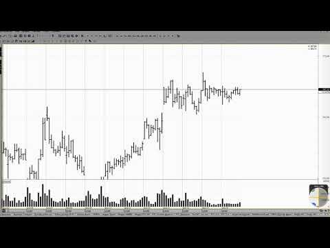 Обзор акции и фьючерса Сбербанка на 21 февраля 2018 года