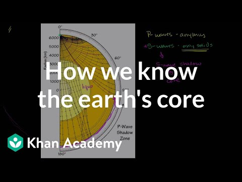 How we know about the earth's core | Cosmology & Astronomy | Khan Academy