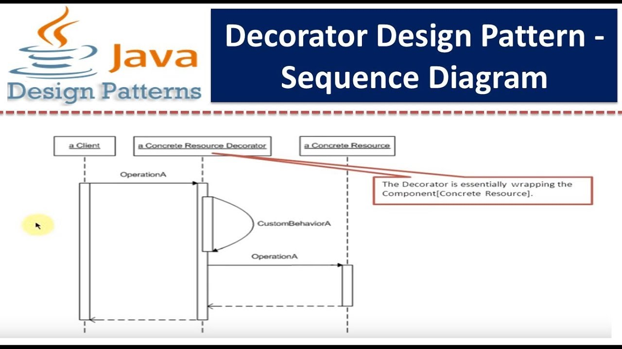 Sequence diagram pattern search for wiring diagrams decorator design pattern sequence diagram youtube rh youtube com sequence diagram mvc pattern sequence diagram design pattern ccuart Images