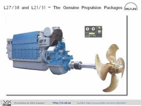 04 l16 24 l21 31 l27 38 engines mp4 04 l16 24 l21 31 l27 38 engines mp4