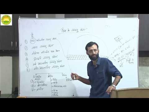 Climatic Regions Of The World - UPSC Civil Services Geography Lecture