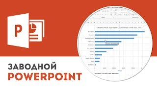 Как построить диаграмму в Microsoft PowerPoint