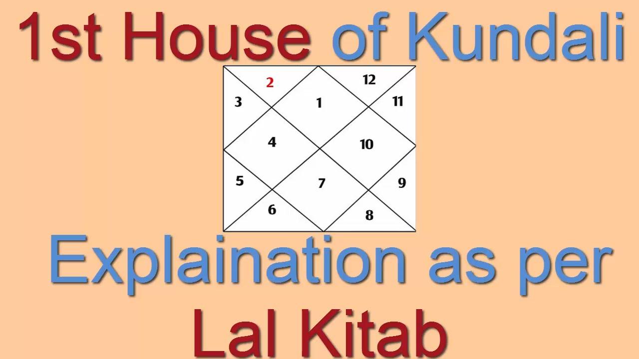 Empty 1st house vedic astrology birth chart