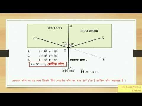 Total Internal Reflection पूर्ण आंतरिक परावर्तन  By Dr. Lalit Mehta, Ratlam