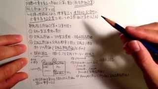 ①原価会計論-総合原価計算-単純総合原価計算