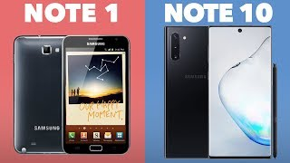 Evolution of the Galaxy Note (Note 1 - Note 10)