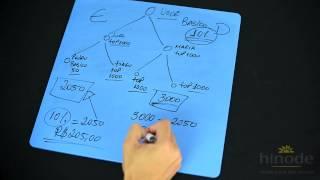 Hinode Os Tampas - Bônus Binário: Como Funciona, o que é? thumbnail