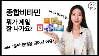 약국판매 제약회사 종합비타민 판매순위 Best 5