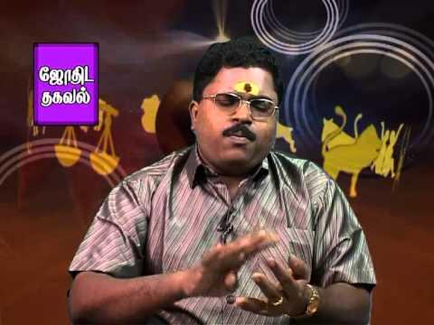 Parivarthana raja yogam  By Murugubalamurugan