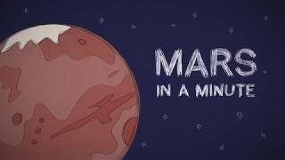 NASA Insight Mission | What's Inside Mars?