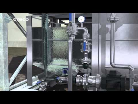 The SLOPO® system - Compact and safe Slop Oil treatment units