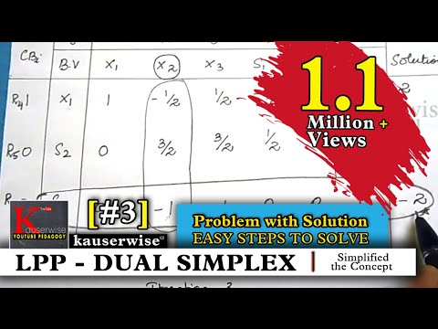 Lpp using [DUAL SIMPLEX METHOD - Minimization] in operation research :- by kauserwise