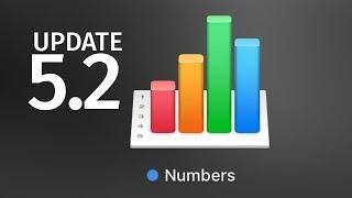 How to Update to Number version 5.2 - Mac | MacBook Pro , iMac, Mac mini, macPro