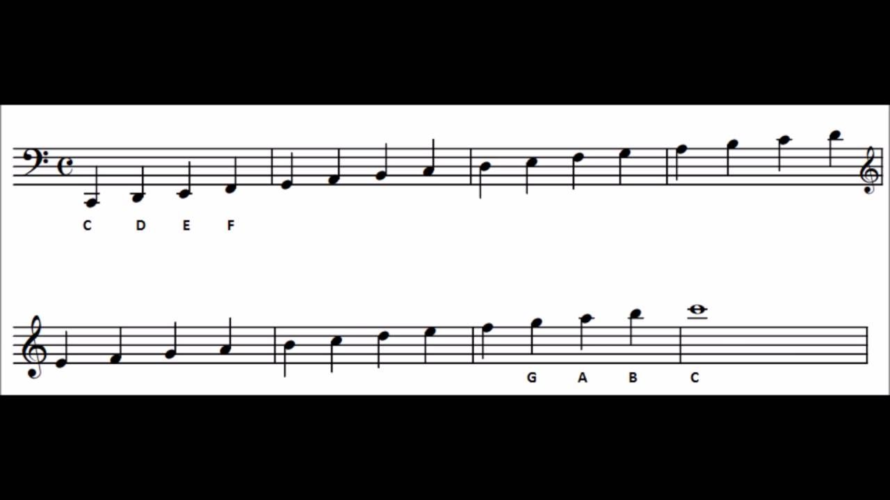 Music Theory Lesson 21 Ledger Lines Grade 2 Youtube
