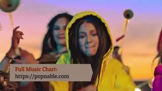 MOROCCO TOP 40 SONGS ~ Music Chart (POPNABLE MA)