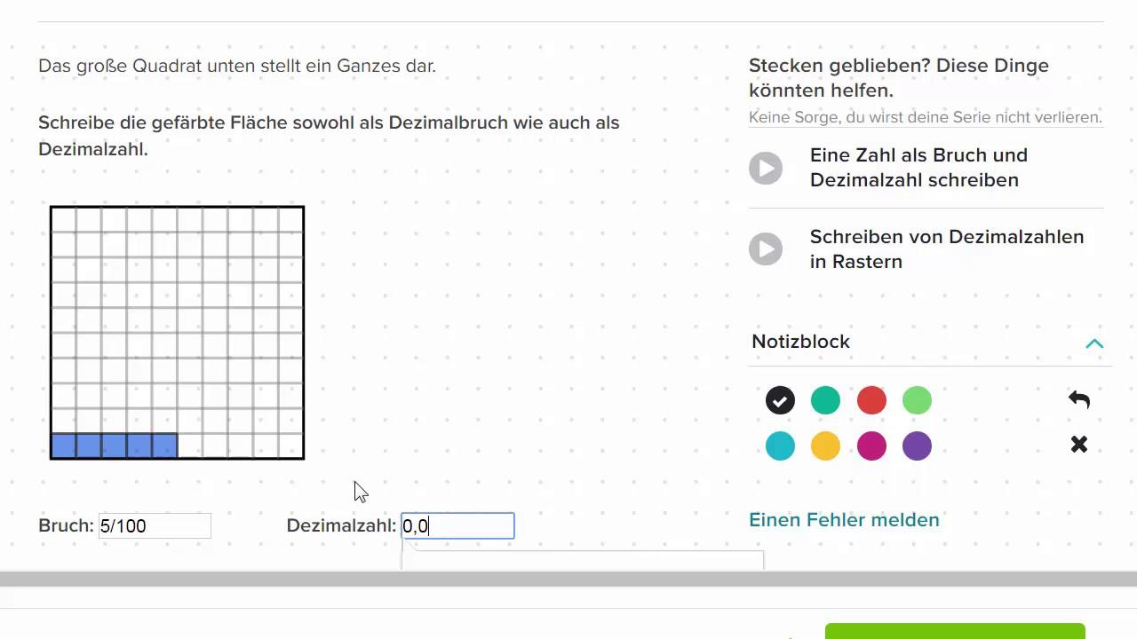 Fein Arten Von Bruch Bilder - Anatomie Und Physiologie Knochen ...