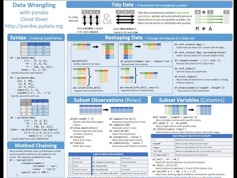 [PDF Collection] 7 Beautiful Pandas Cheat Sheets — Post Them To Your Wall