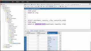 Working with Rollups and Cubes in SQL