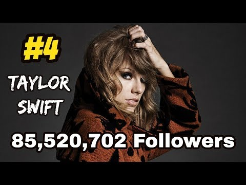 Top 30 Music Artists With The Most Twitter Followers