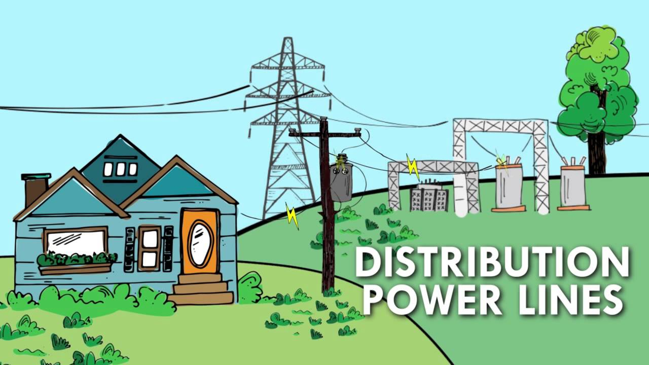 The Electric Grid Connects Us All - YouTube