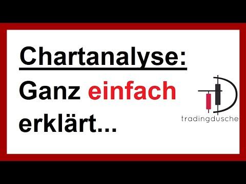 Chartanalyse für Anfänger - ganz einfach erklärt! (traden lernen Daytrading Aktien Forex)