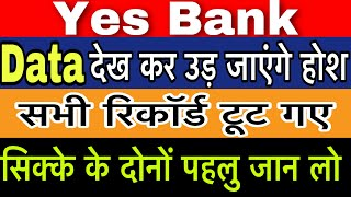 Yes bank latest news | Yes bank share news | Yes bank target | Share market news | Stock market