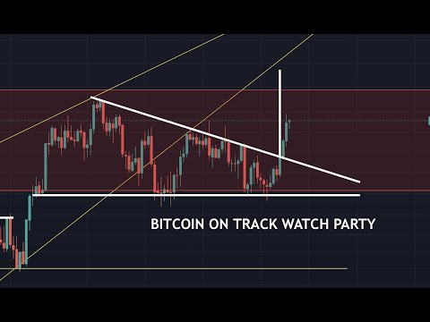 BITCOIN ON TRACK WATCH PARTY!! (ETH and ADA EXACTLY AS PREDICTED!!)    Crypto Tagalog