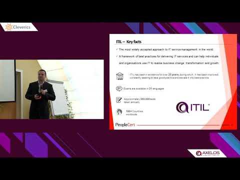 """""""Cертификация по ITIL 4"""", Кароль Граношевский, PeopleCert"""