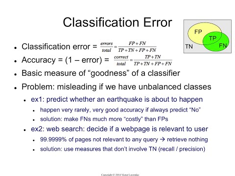 IAML8.14 Classification error and accuracy