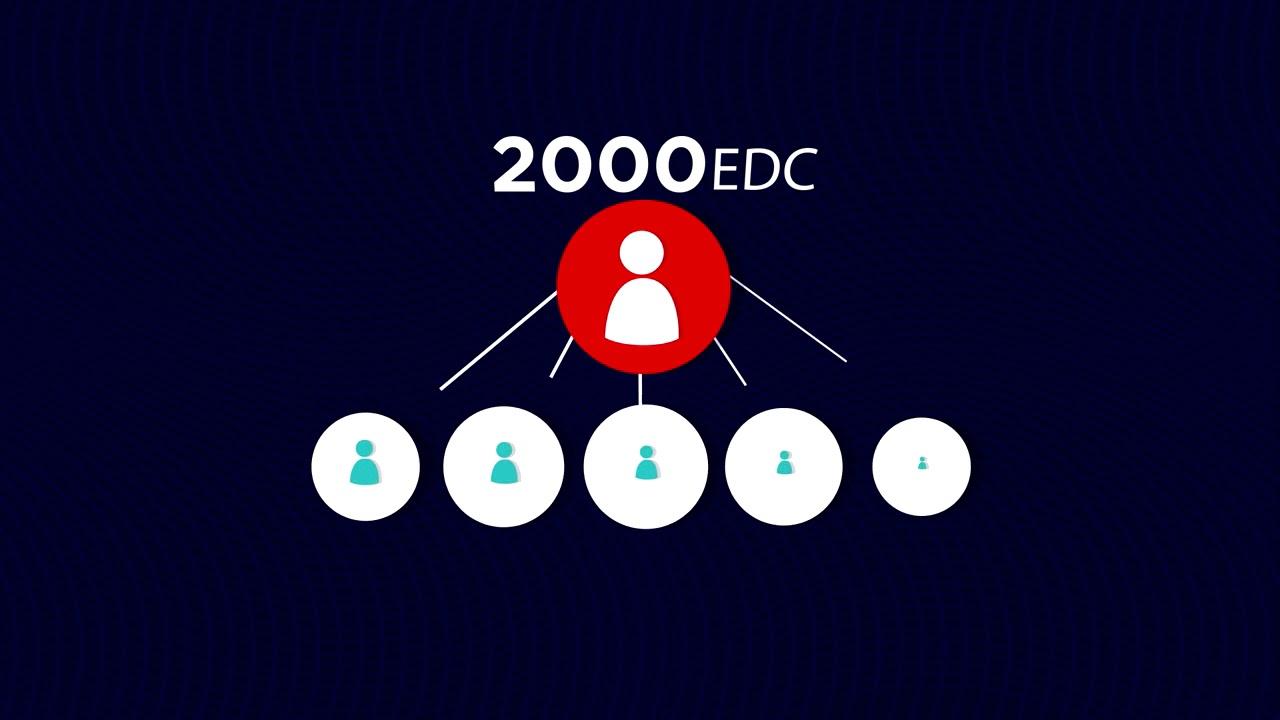 E-dinar cryptocurrency federer dimitrov betting expert nfl