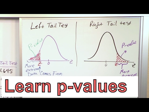 Calculate The P-Value In Statistics - Formula To Find The P-Value In Hypothesis Testing