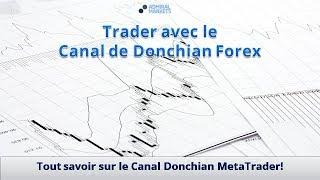 Indicateur Canal de Donchian MT4/MT5