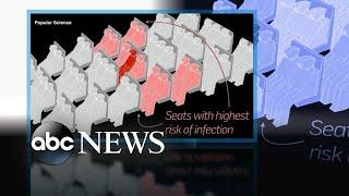 -travel-safely-wake-coronavirus-flu-season
