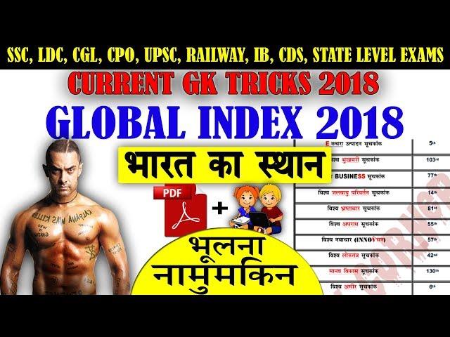 Gk tricks India Rank in various indexes 2018 /विभिन्न सूचकांकों में भारत की रैंकिंग Current Affairs